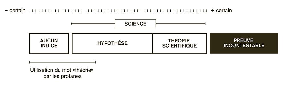 HEMISPHERES N°20 – Les limites de la théorie // www.revuehemispheres.com