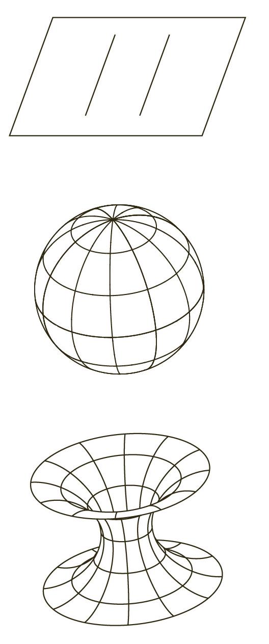 HEMISPHERES N°20 – «Tout le monde a déjà vu de la géométrie non euclidienne» // Les trois géométries à courbure constante // www.revuehemispheres.com